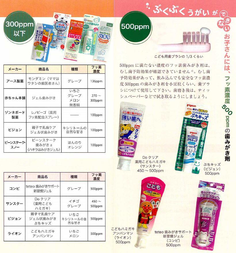 フッ素濃度300ppm以下 500ppmの歯磨き剤